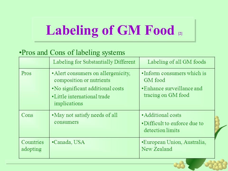 Labeling of GM Food [2] Pros and Cons of labeling systems